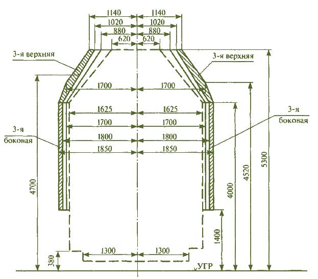 Особенности перевозки негабаритных и тяжеловесных грузов на транспортерах электропривод двери транспортер т5